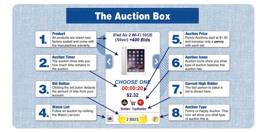 happybidday auction box